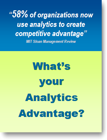 organizations use analytics create competitive advantage
